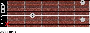 A9/11sus/D for guitar on frets x, 5, 2, 0, 0, 5