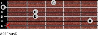 A9/11sus/D for guitar on frets x, 5, 2, 2, 0, 3