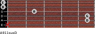 A9/11sus/D for guitar on frets x, 5, 5, 2, 0, 0
