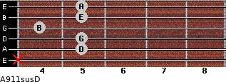 A9/11sus/D for guitar on frets x, 5, 5, 4, 5, 5