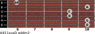 A9/11sus/D add(m2) guitar chord