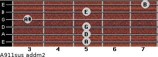 A9/11sus add(m2) for guitar on frets 5, 5, 5, 3, 5, 7