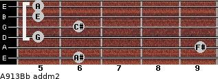 A9/13/Bb add(m2) guitar chord