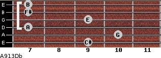 A9/13/Db for guitar on frets 9, 10, 7, 9, 7, 7