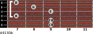 A9/13/Db for guitar on frets 9, 9, 7, 9, 8, 7