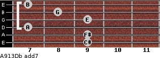 A9/13/Db add(7) guitar chord