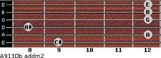 A9/13/Db add(m2) guitar chord