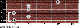 A9/13/Db add(#5) guitar chord