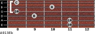 Aº9\13\Eb for guitar on frets 11, 11, 9, 8, 10, 8
