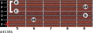 Aº9\13\Eb for guitar on frets x, 6, 9, 5, 9, 5