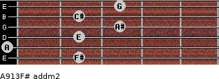 A9/13/F# add(m2) for guitar on frets 2, 0, 2, 3, 2, 3