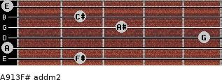 A9/13/F# add(m2) for guitar on frets 2, 0, 5, 3, 2, 0