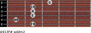 A9/13/F# add(m2) for guitar on frets 2, 1, 2, 2, 2, 3