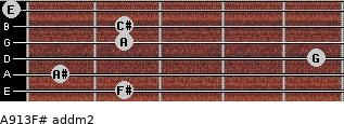 A9/13/F# add(m2) for guitar on frets 2, 1, 5, 2, 2, 0