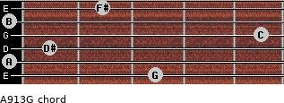 Aº9/13/G for guitar on frets 3, 0, 1, 5, 0, 2