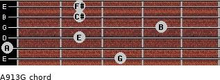 A9/13/G for guitar on frets 3, 0, 2, 4, 2, 2
