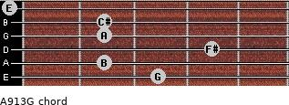 A9/13/G for guitar on frets 3, 2, 4, 2, 2, 0