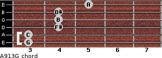 Aº9/13/G for guitar on frets 3, 3, 4, 4, 4, 5
