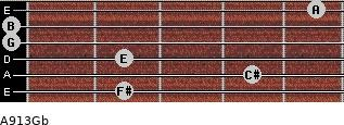 A9/13/Gb for guitar on frets 2, 4, 2, 0, 0, 5