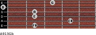 A9/13/Gb for guitar on frets 2, 4, 2, 2, 0, 3