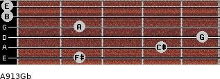A9/13/Gb for guitar on frets 2, 4, 5, 2, 0, 0