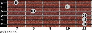 A9\13b5\Eb for guitar on frets 11, 11, 11, 8, 10, 7