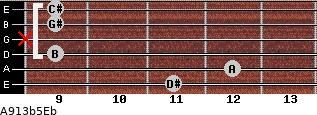 A9\13b5\Eb for guitar on frets 11, 12, 9, x, 9, 9
