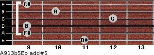 A9/13b5/Eb add(#5) guitar chord