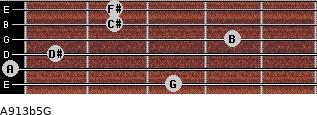 A9/13b5/G for guitar on frets 3, 0, 1, 4, 2, 2