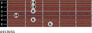 A9/13b5/G for guitar on frets 3, 2, 1, 2, 2, 2