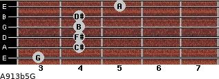 A9/13b5/G for guitar on frets 3, 4, 4, 4, 4, 5