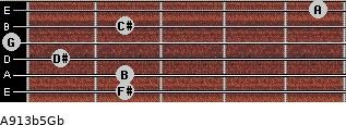 A9/13b5/Gb for guitar on frets 2, 2, 1, 0, 2, 5