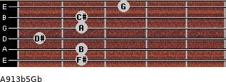 A9/13b5/Gb for guitar on frets 2, 2, 1, 2, 2, 3
