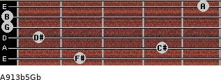 A9/13b5/Gb for guitar on frets 2, 4, 1, 0, 0, 5