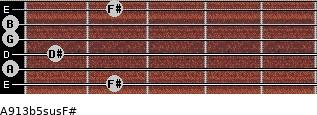 A9/13b5sus/F# for guitar on frets 2, 0, 1, 0, 0, 2