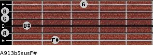 A9/13b5sus/F# for guitar on frets 2, 0, 1, 0, 0, 3