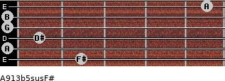 A9/13b5sus/F# for guitar on frets 2, 0, 1, 0, 0, 5