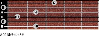 A9/13b5sus/F# for guitar on frets 2, 0, 1, 2, 0, 3