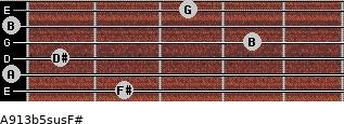 A9/13b5sus/F# for guitar on frets 2, 0, 1, 4, 0, 3