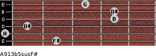 A9/13b5sus/F# for guitar on frets 2, 0, 1, 4, 4, 3