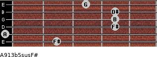 A9/13b5sus/F# for guitar on frets 2, 0, 4, 4, 4, 3