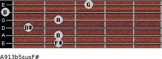 A9/13b5sus/F# for guitar on frets 2, 2, 1, 2, 0, 3