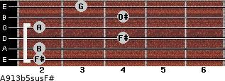 A9/13b5sus/F# for guitar on frets 2, 2, 4, 2, 4, 3