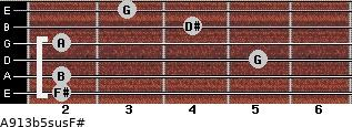 A9/13b5sus/F# for guitar on frets 2, 2, 5, 2, 4, 3