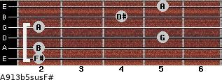 A9/13b5sus/F# for guitar on frets 2, 2, 5, 2, 4, 5