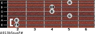 A9/13b5sus/F# for guitar on frets 2, 2, 5, 4, 4, 5
