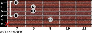 A9/13b5sus/F# for guitar on frets x, 9, 7, 8, 8, 7
