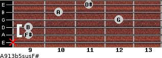A9/13b5sus/F# for guitar on frets x, 9, 9, 12, 10, 11
