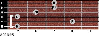 A9/13#5 for guitar on frets 5, 8, 5, 6, 7, 7