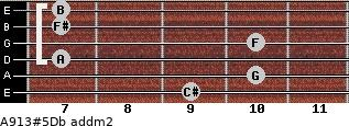 A9/13#5/Db add(m2) guitar chord